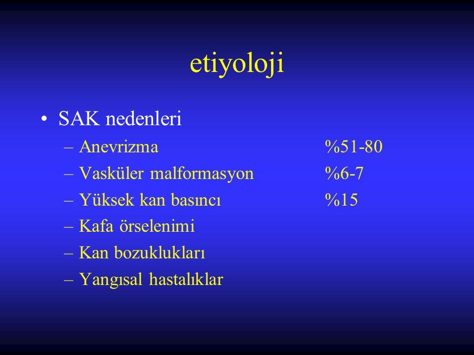 etiyoloji SAK nedenleri Anevrizma %51-80 Vasküler malformasyon %6-7