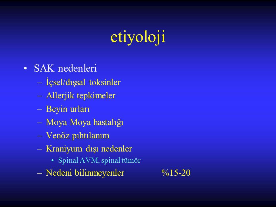 etiyoloji SAK nedenleri İçsel/dışsal toksinler Allerjik tepkimeler