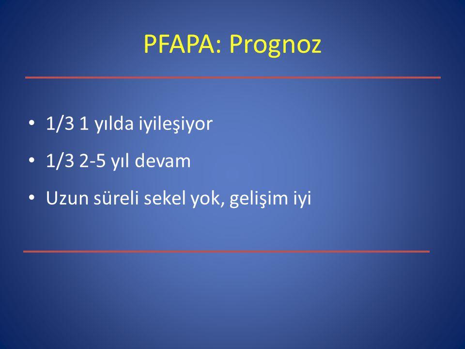 PFAPA: Prognoz 1/3 1 yılda iyileşiyor 1/3 2-5 yıl devam