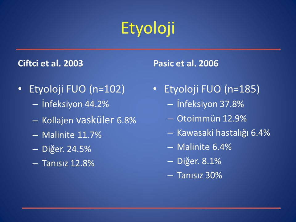 Etyoloji Etyoloji FUO (n=102) Etyoloji FUO (n=185) Ciftci et al. 2003