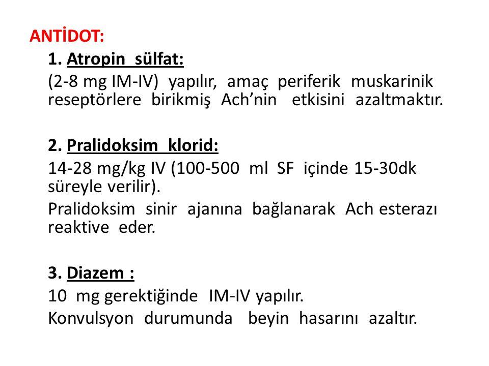 ANTİDOT: 1. Atropin sülfat: (2-8 mg IM-IV) yapılır, amaç periferik muskarinik reseptörlere birikmiş Ach'nin etkisini azaltmaktır.