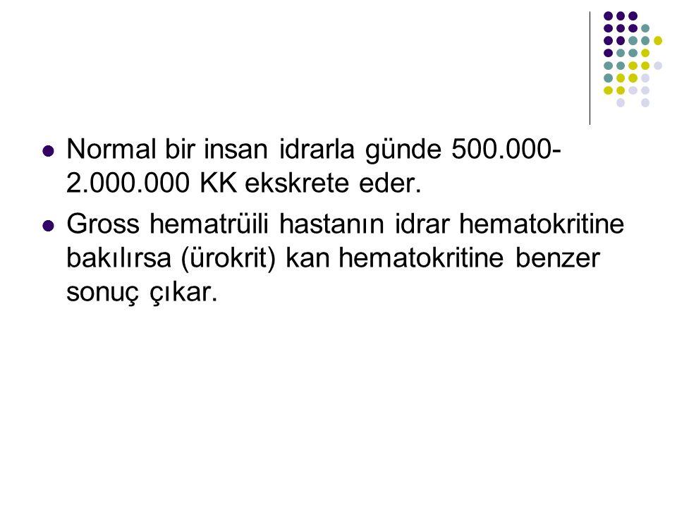 Normal bir insan idrarla günde 500.000-2.000.000 KK ekskrete eder.