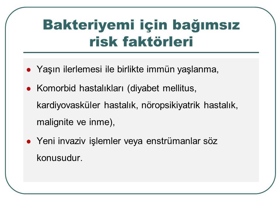 Bakteriyemi için bağımsız risk faktörleri