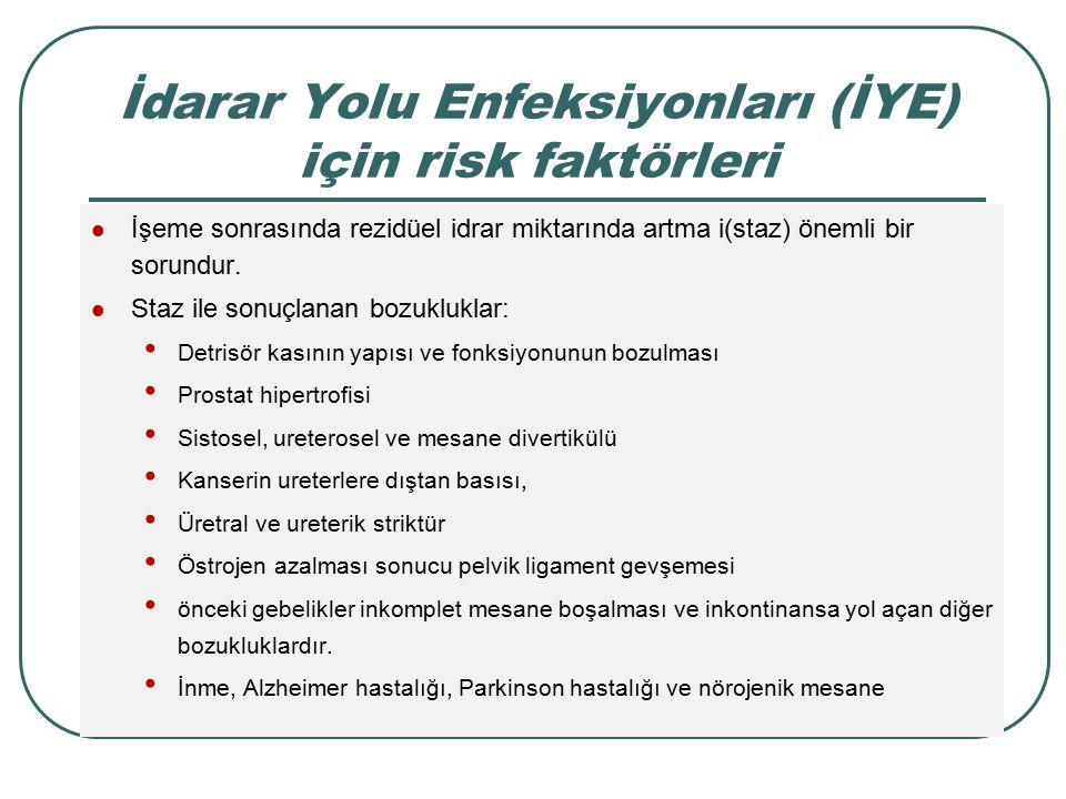 İdarar Yolu Enfeksiyonları (İYE) için risk faktörleri