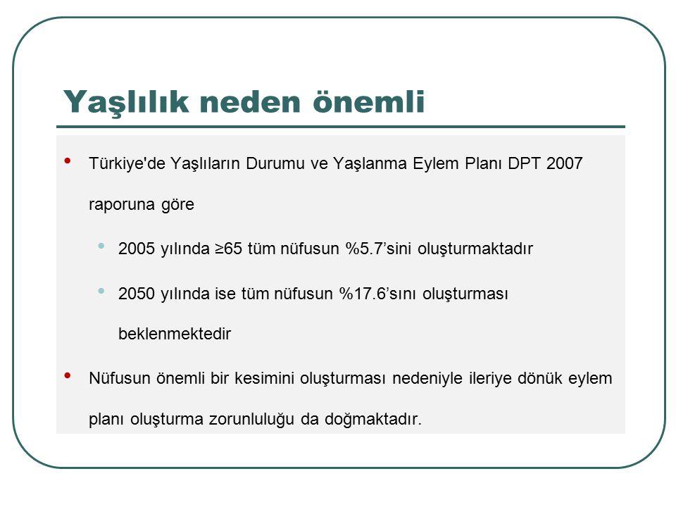 Yaşlılık neden önemli Türkiye de Yaşlıların Durumu ve Yaşlanma Eylem Planı DPT 2007 raporuna göre.