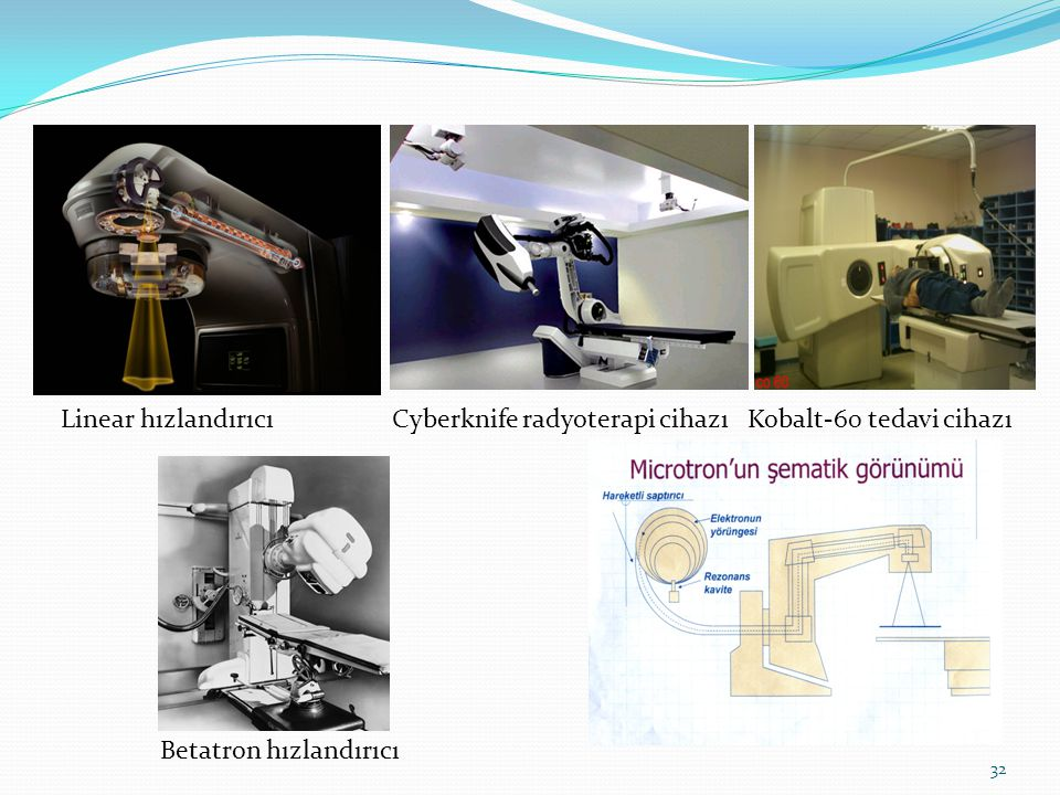 Cyberknife radyoterapi cihazı Kobalt-60 tedavi cihazı