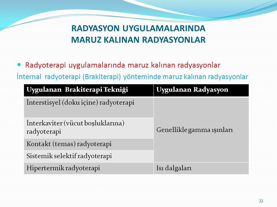 RADYASYON UYGULAMALARINDA MARUZ KALINAN RADYASYONLAR