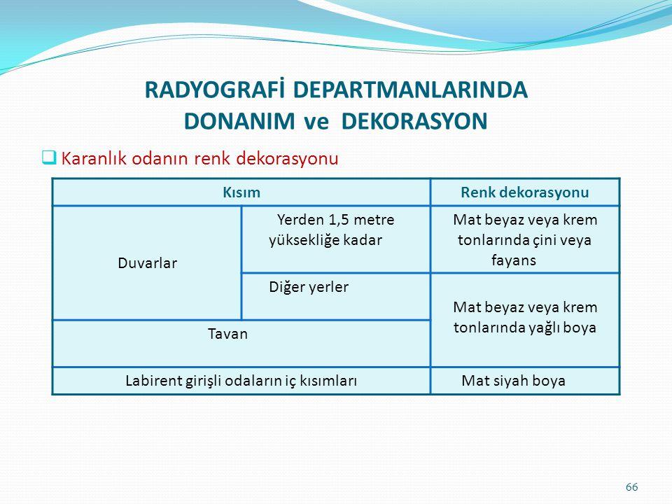 RADYOGRAFİ DEPARTMANLARINDA DONANIM ve DEKORASYON