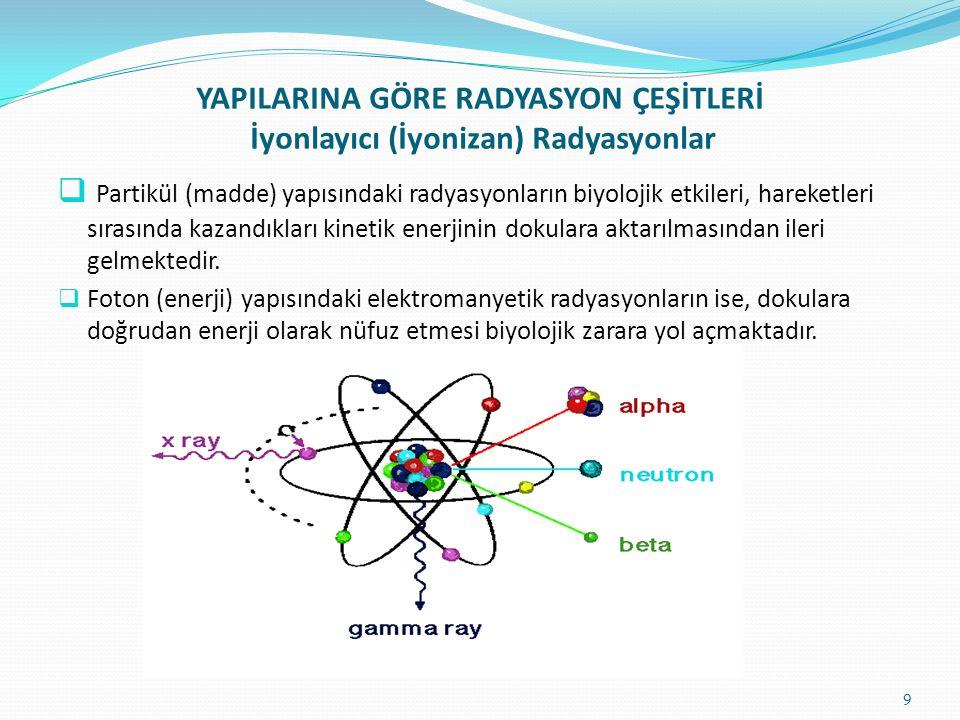 YAPILARINA GÖRE RADYASYON ÇEŞİTLERİ İyonlayıcı (İyonizan) Radyasyonlar
