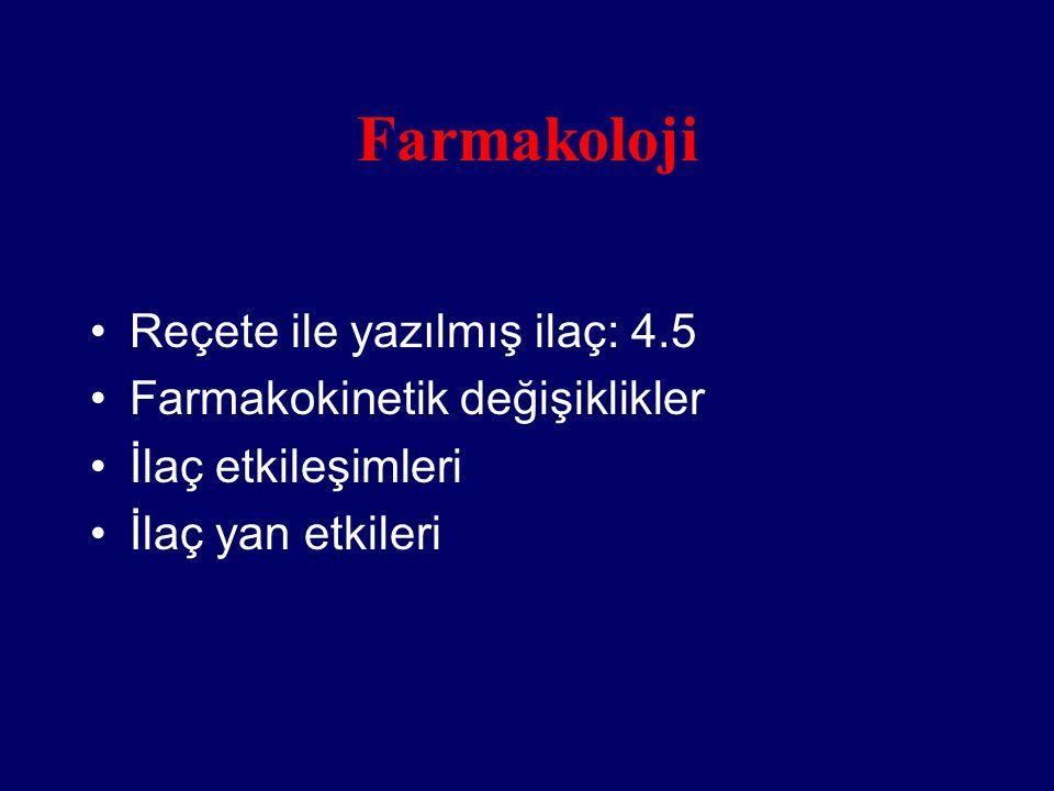 Farmakoloji Reçete ile yazılmış ilaç: 4.5 Farmakokinetik değişiklikler