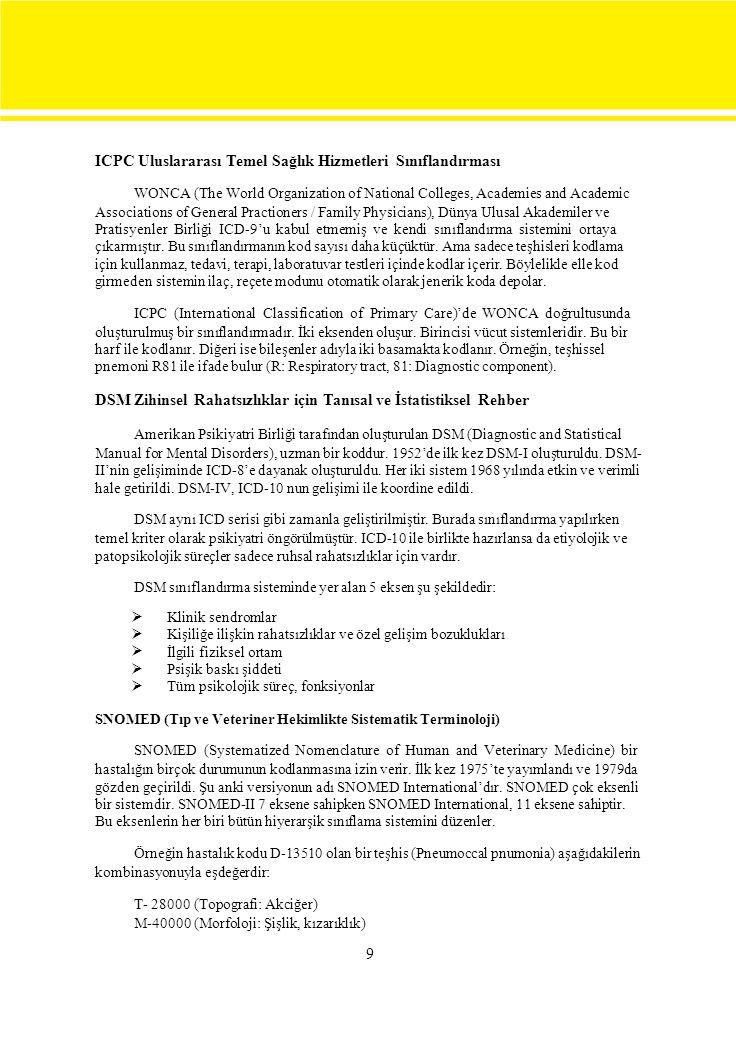ICPC Uluslararası Temel Sağlık Hizmetleri Sınıflandırması