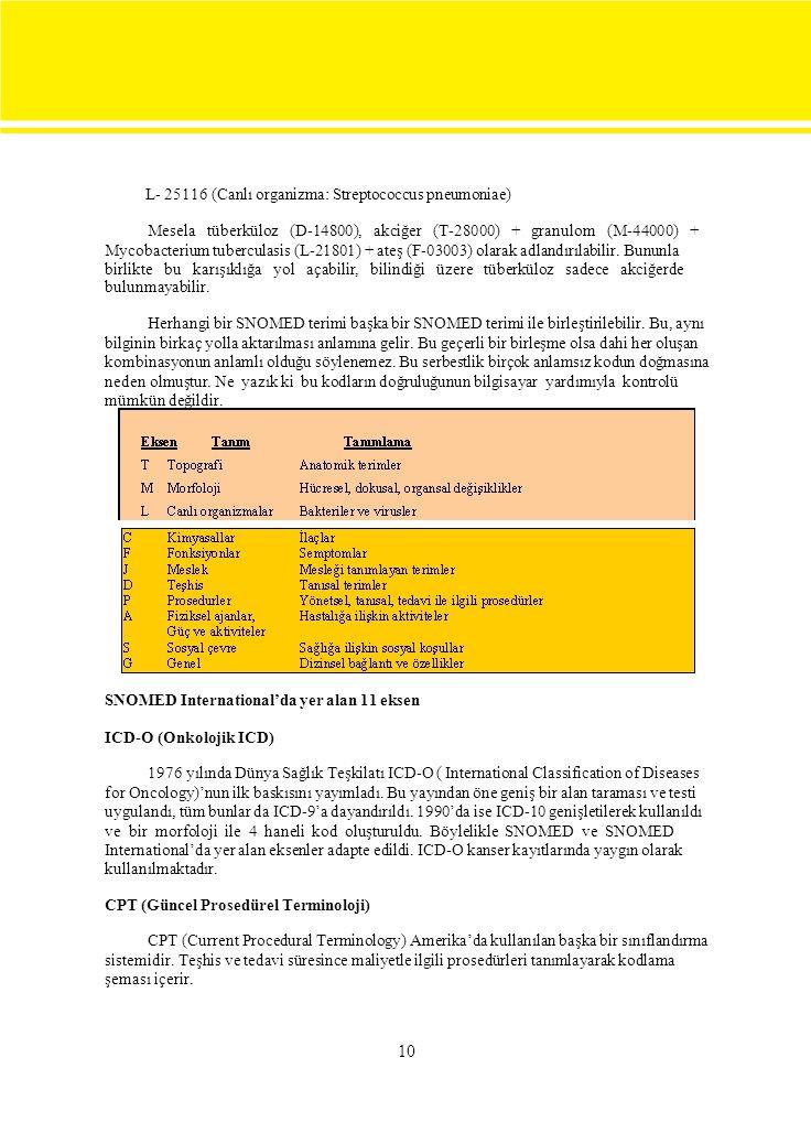 Mesela tüberküloz (D-14800), akciğer (T-28000) + granulom (M-44000) +