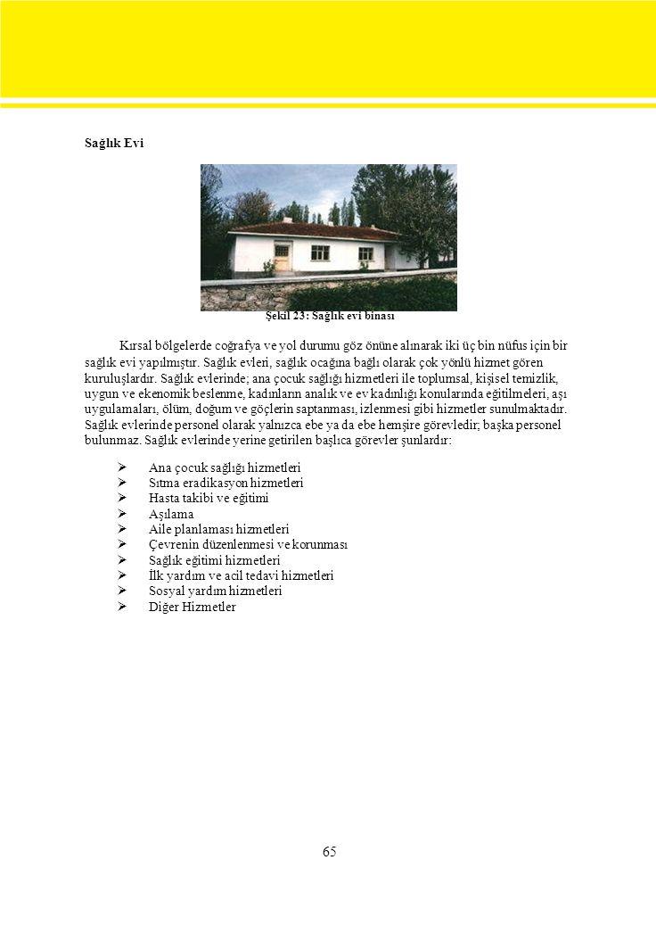 Şekil 23: Sağlık evi binası
