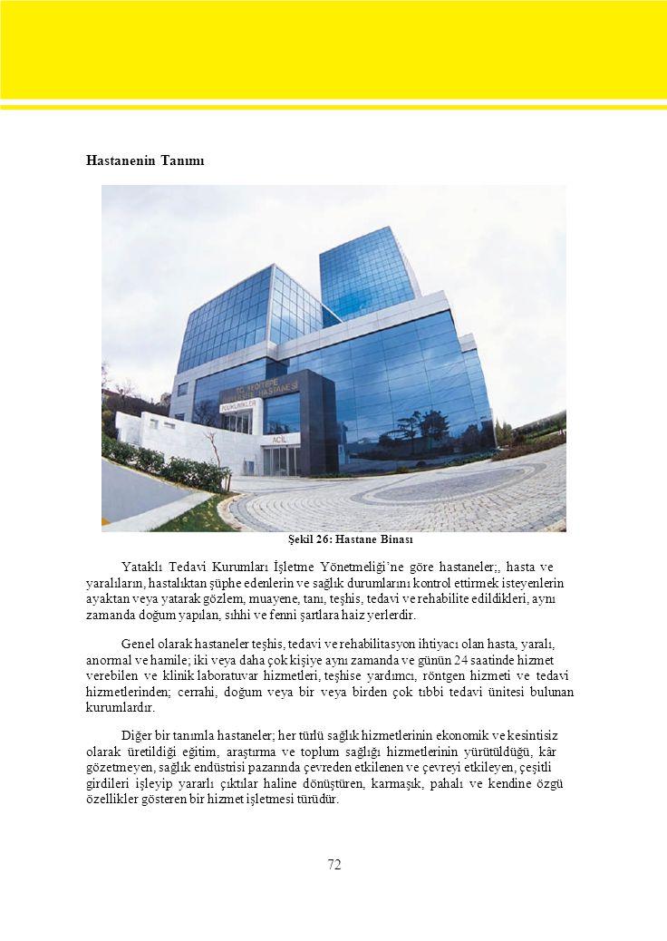 Hastanenin Tanımı Şekil 26: Hastane Binası. Yataklı Tedavi Kurumları İşletme Yönetmeliği'ne göre hastaneler;, hasta ve.