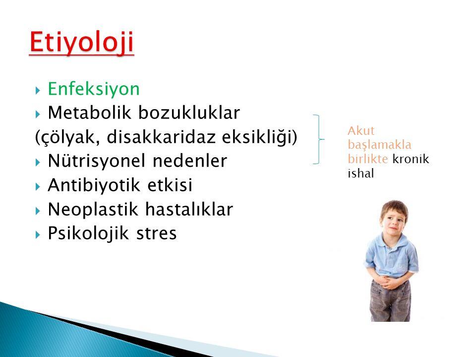 Etiyoloji Enfeksiyon Metabolik bozukluklar
