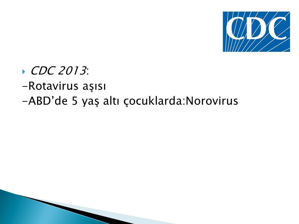 CDC 2013: -Rotavirus aşısı -ABD'de 5 yaş altı çocuklarda:Norovirus