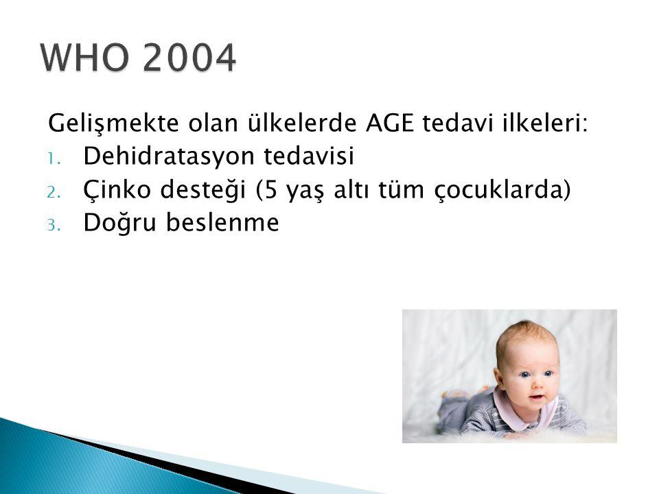WHO 2004 Gelişmekte olan ülkelerde AGE tedavi ilkeleri: