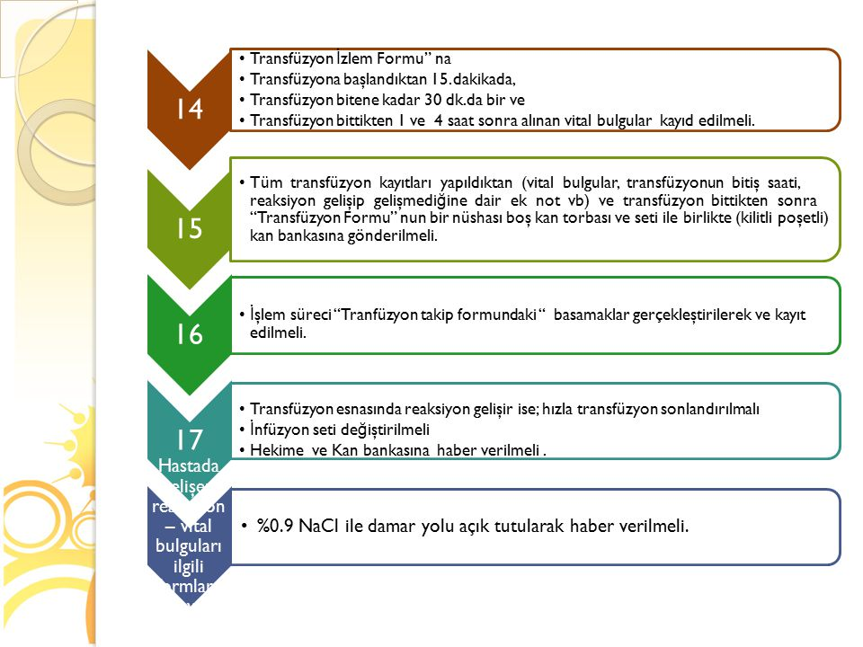 %0.9 NaCl ile damar yolu açık tutularak haber verilmeli.