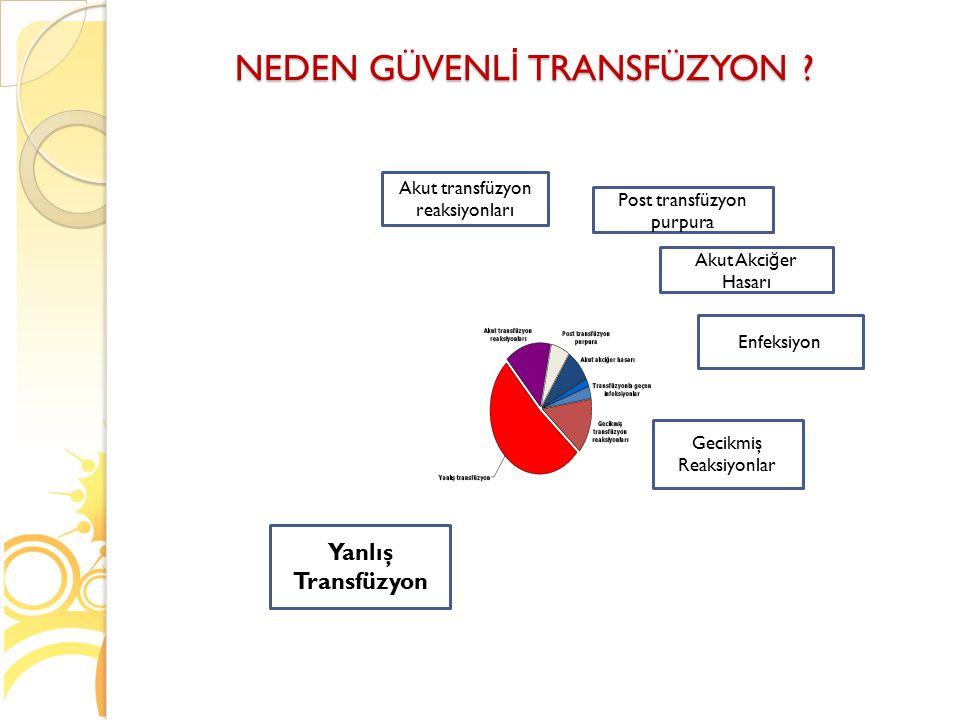 NEDEN GÜVENLİ TRANSFÜZYON
