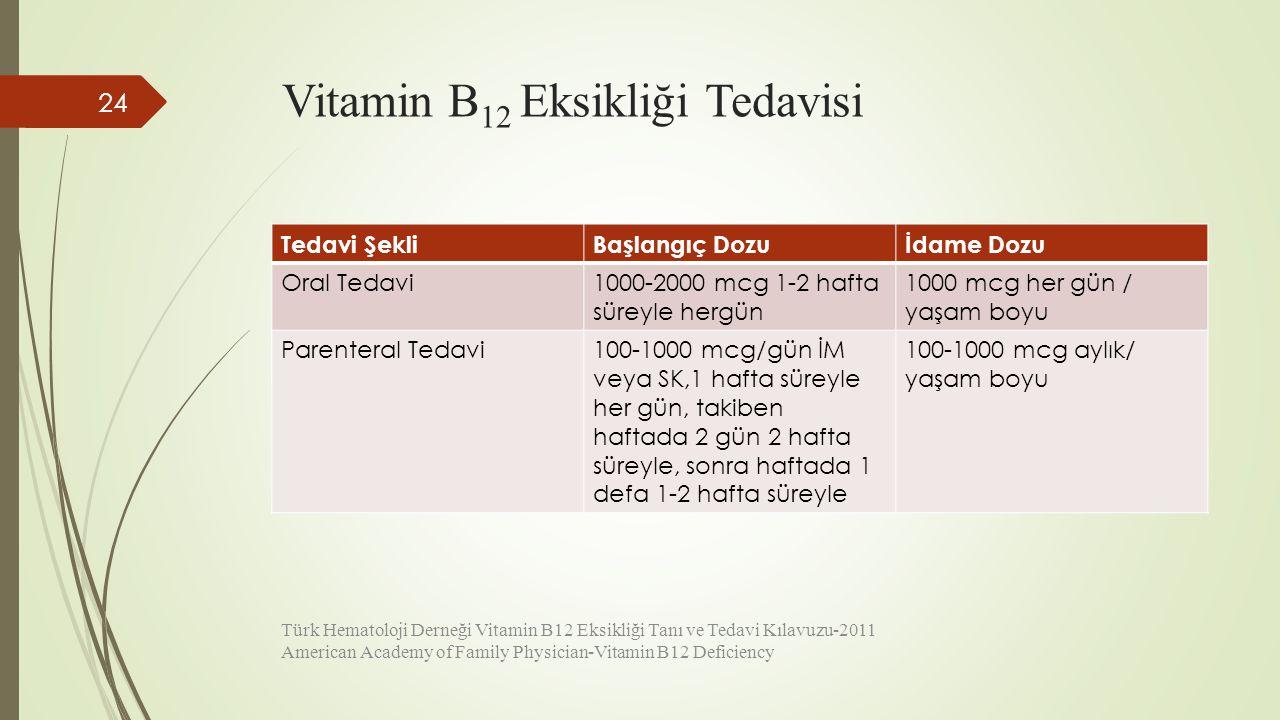 Vitamin B12 Eksikliği Tedavisi
