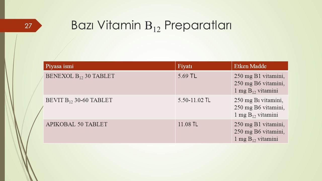 Bazı Vitamin B12 Preparatları