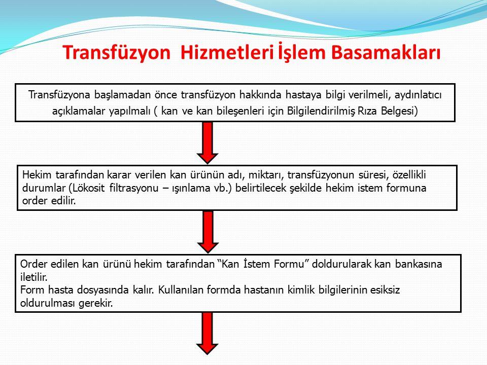 Transfüzyon Hizmetleri İşlem Basamakları