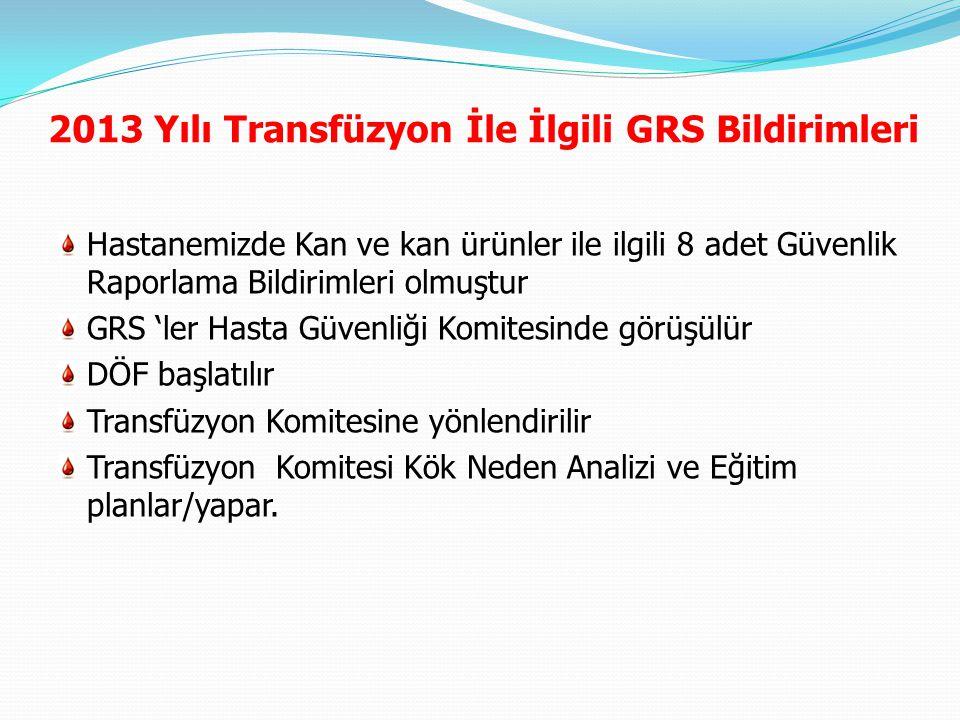 2013 Yılı Transfüzyon İle İlgili GRS Bildirimleri