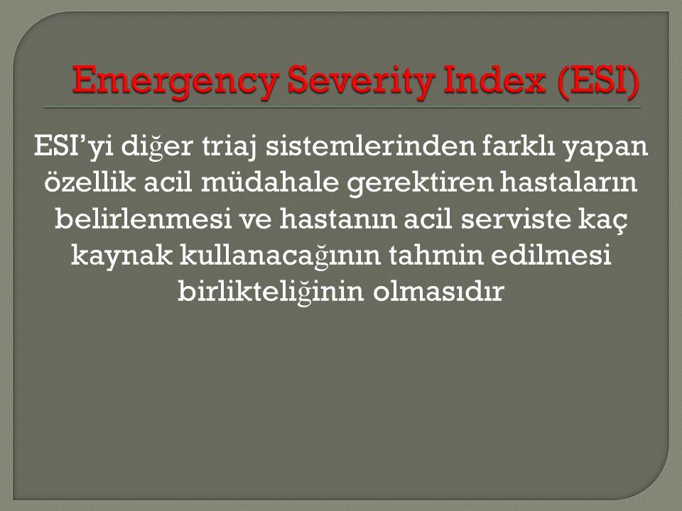 Emergency Severity Index (ESI)