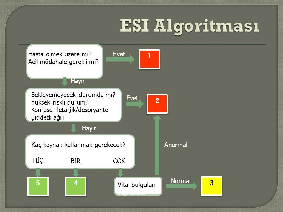 ESI Algoritması 1 2 5 4 3 Hasta ölmek üzere mi