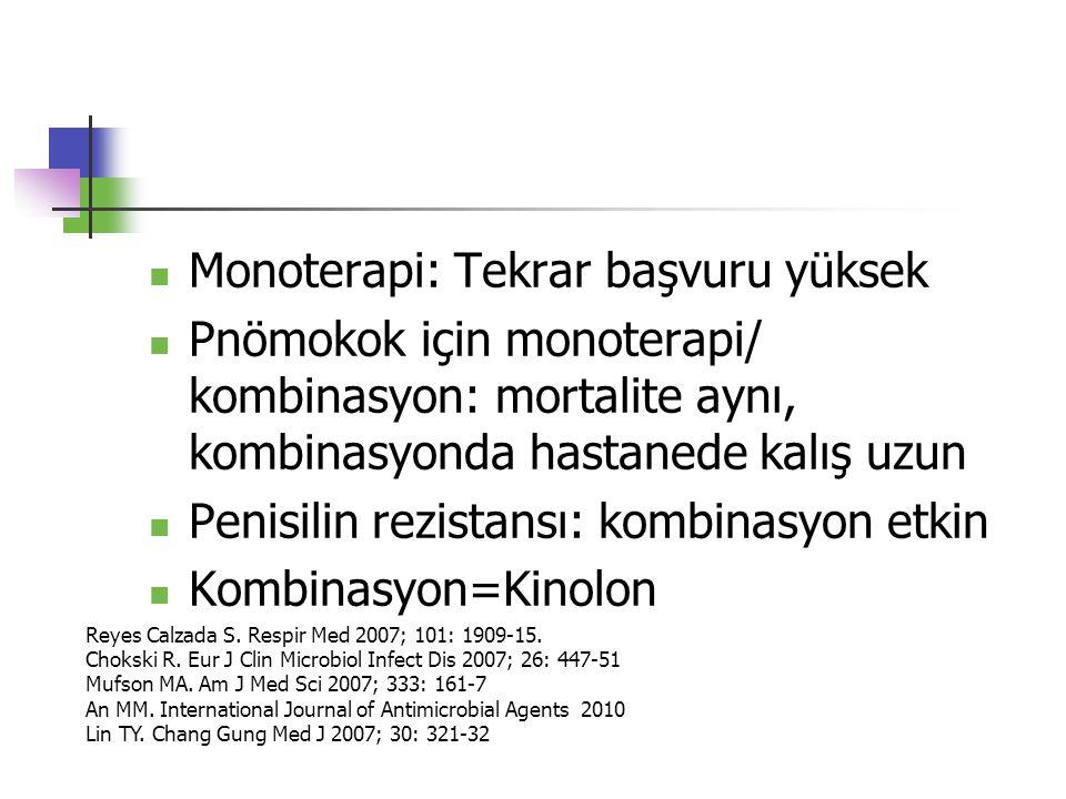 Monoterapi: Tekrar başvuru yüksek