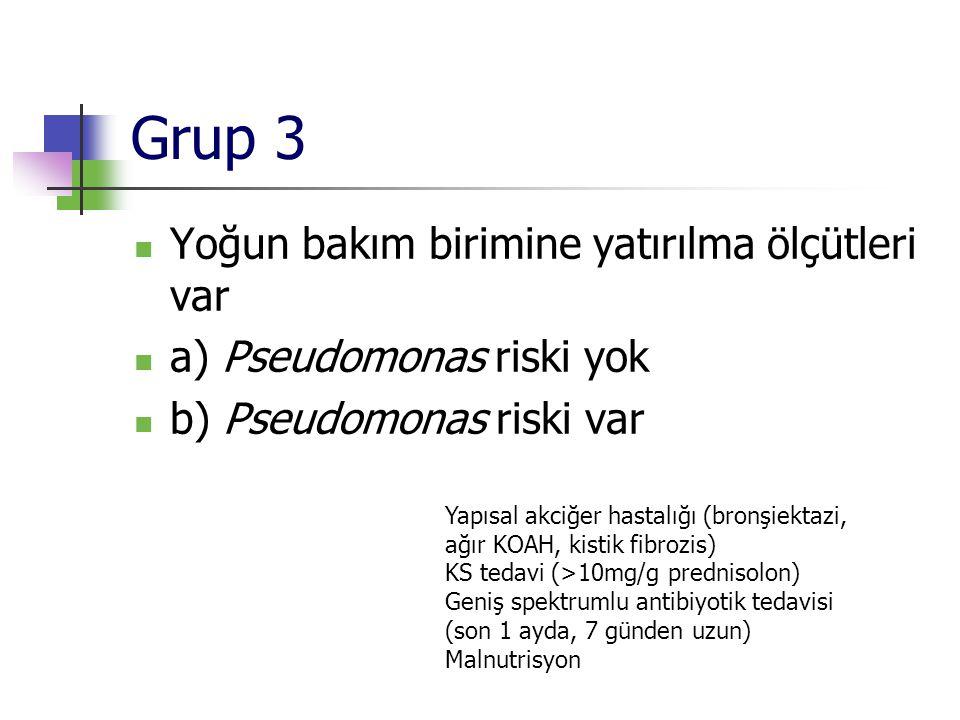 Grup 3 Yoğun bakım birimine yatırılma ölçütleri var