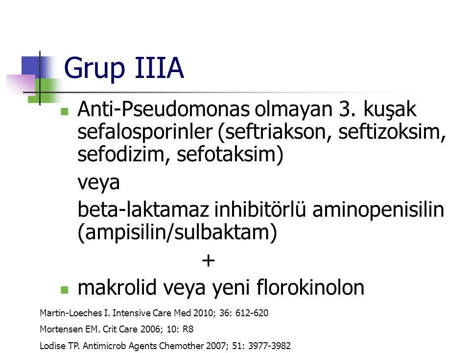 Grup IIIA Anti-Pseudomonas olmayan 3. kuşak sefalosporinler (seftriakson, seftizoksim, sefodizim, sefotaksim)