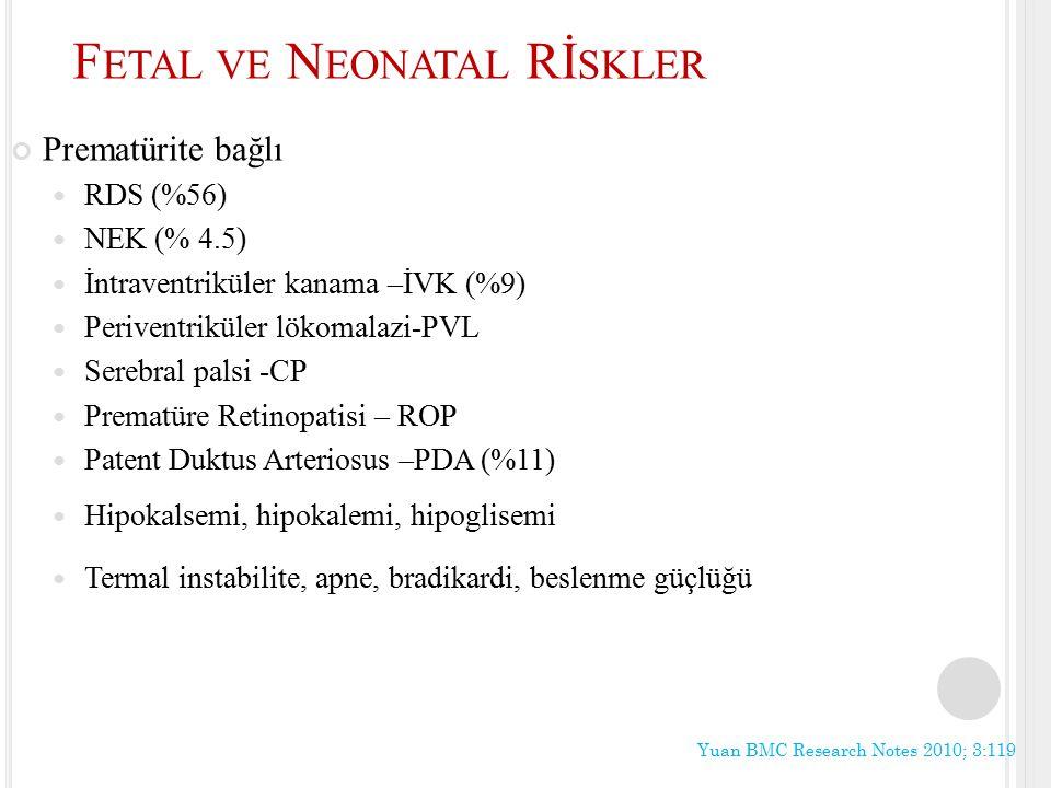 Fetal ve Neonatal Rİskler