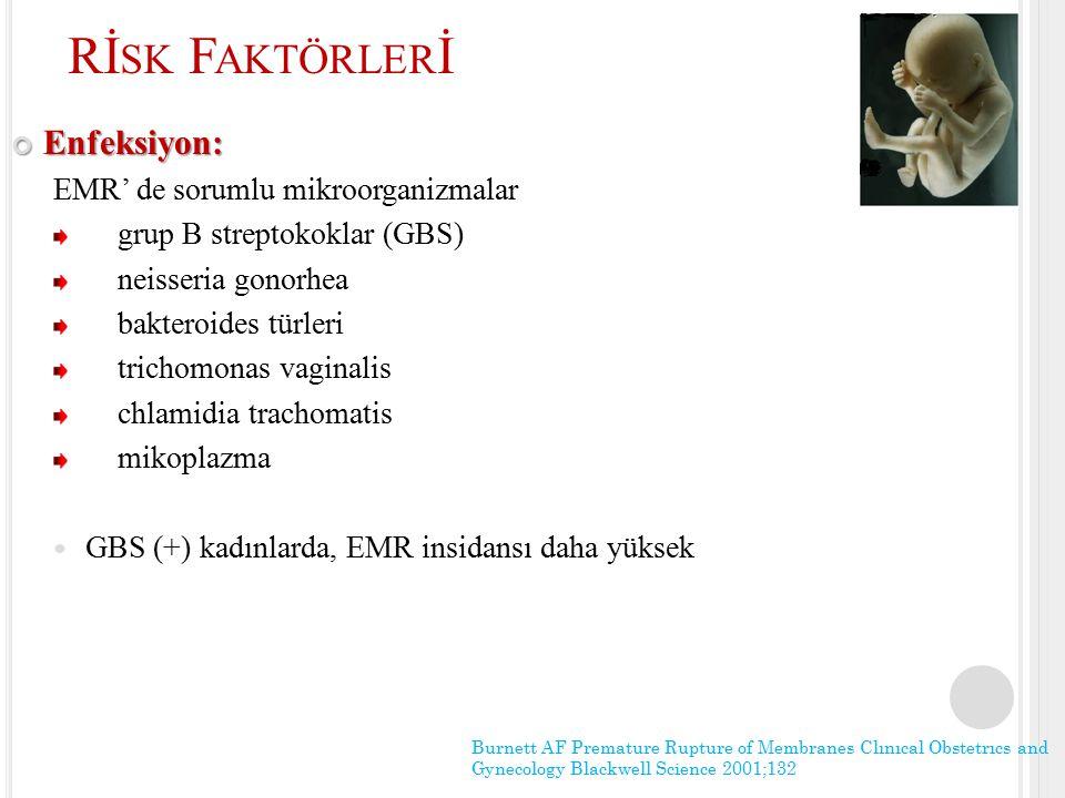 Rİsk Faktörlerİ Enfeksiyon: EMR' de sorumlu mikroorganizmalar
