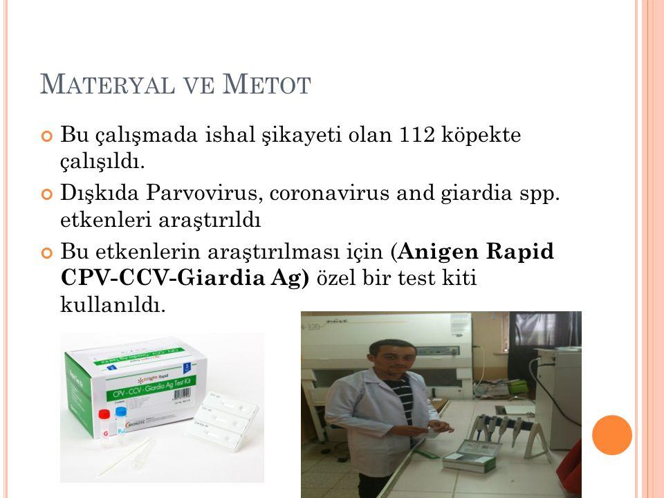 Materyal ve Metot Bu çalışmada ishal şikayeti olan 112 köpekte çalışıldı. Dışkıda Parvovirus, coronavirus and giardia spp. etkenleri araştırıldı.