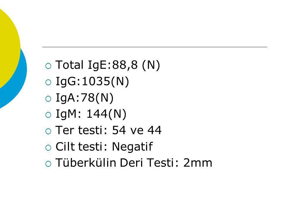Total IgE:88,8 (N) IgG:1035(N) IgA:78(N) IgM: 144(N) Ter testi: 54 ve 44.