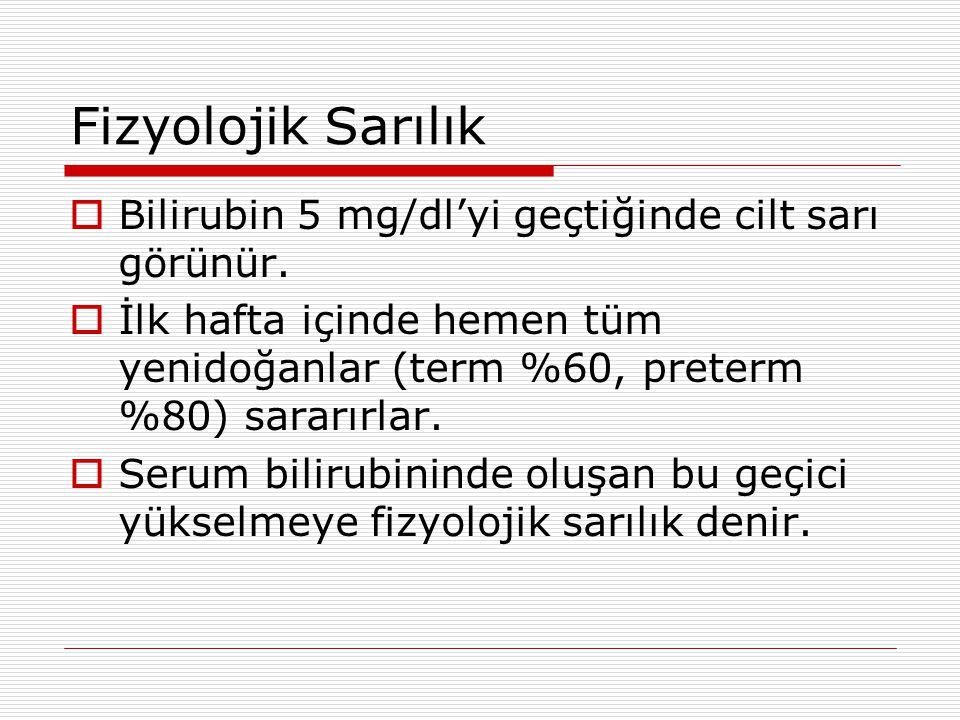 Fizyolojik Sarılık Bilirubin 5 mg/dl'yi geçtiğinde cilt sarı görünür.