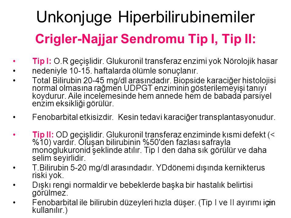 Unkonjuge Hiperbilirubinemiler Crigler-Najjar Sendromu Tip I, Tip II: