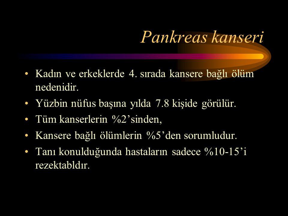 Pankreas kanseri Kadın ve erkeklerde 4. sırada kansere bağlı ölüm nedenidir. Yüzbin nüfus başına yılda 7.8 kişide görülür.
