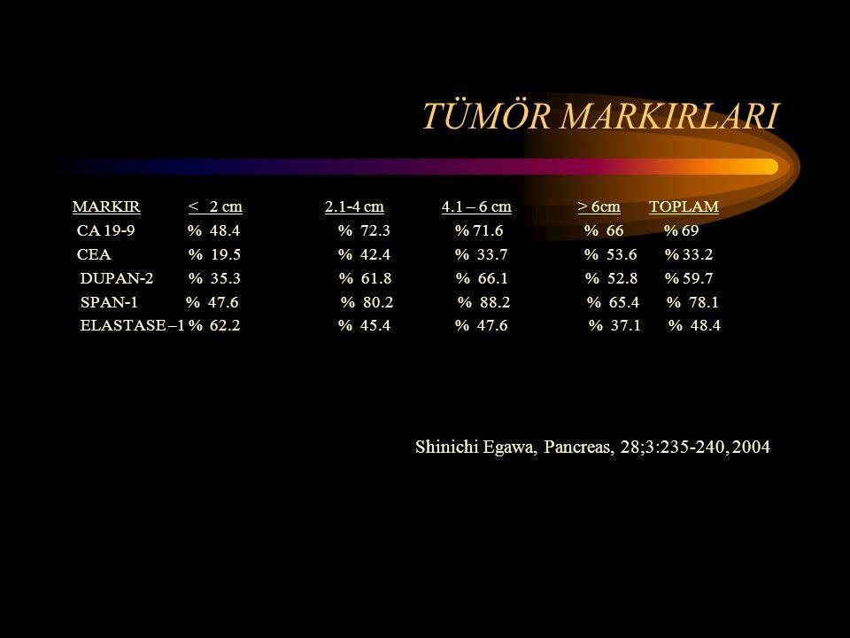 TÜMÖR MARKIRLARI MARKIR < 2 cm 2.1-4 cm 4.1 – 6 cm > 6cm TOPLAM