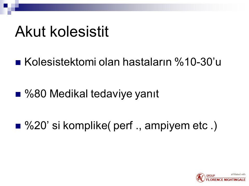 Akut kolesistit Kolesistektomi olan hastaların %10-30'u