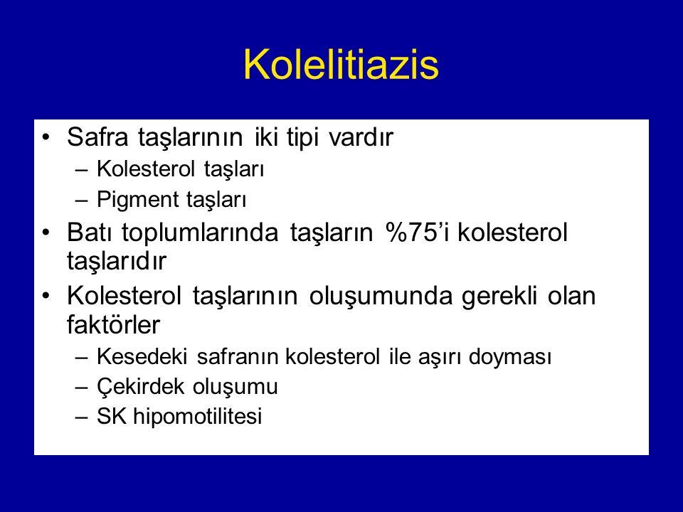 Kolelitiazis Safra taşlarının iki tipi vardır