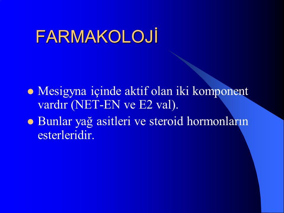 FARMAKOLOJİ Mesigyna içinde aktif olan iki komponent vardır (NET-EN ve E2 val).