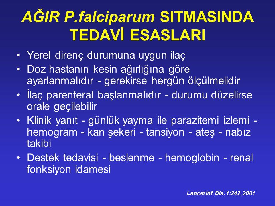 AĞIR P.falciparum SITMASINDA TEDAVİ ESASLARI