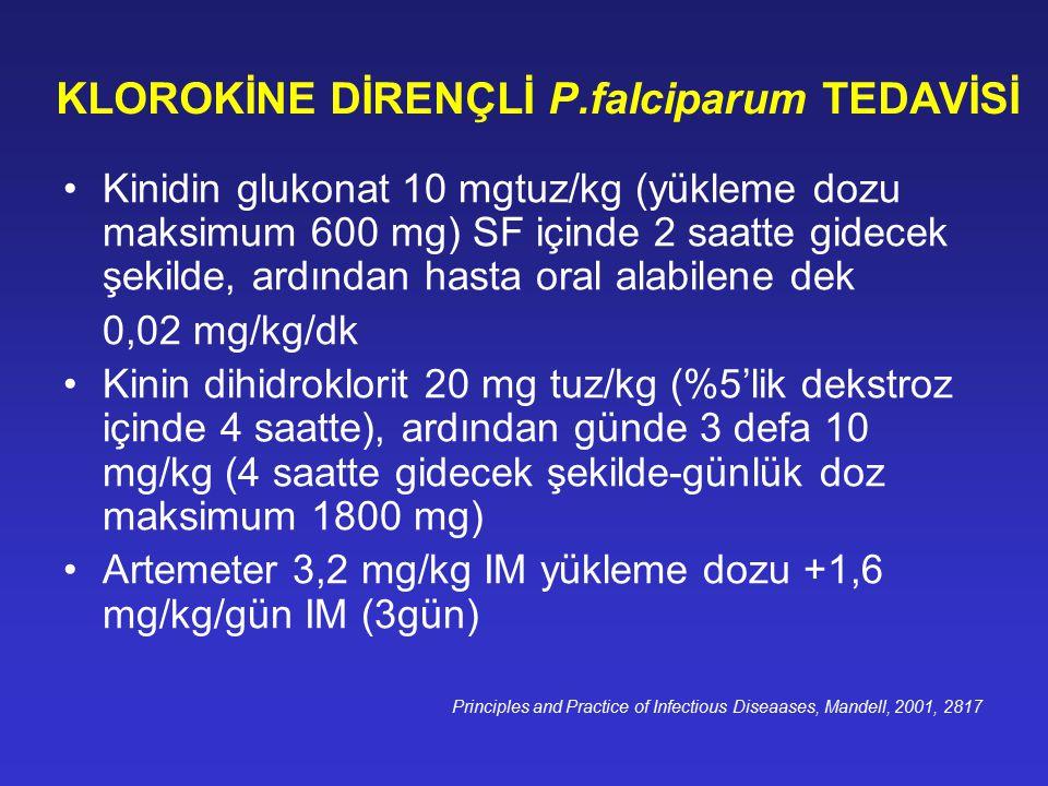 KLOROKİNE DİRENÇLİ P.falciparum TEDAVİSİ