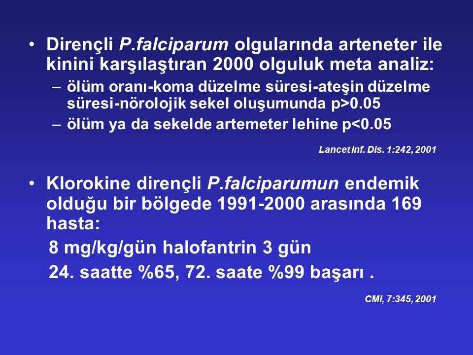 8 mg/kg/gün halofantrin 3 gün 24. saatte %65, 72. saate %99 başarı .