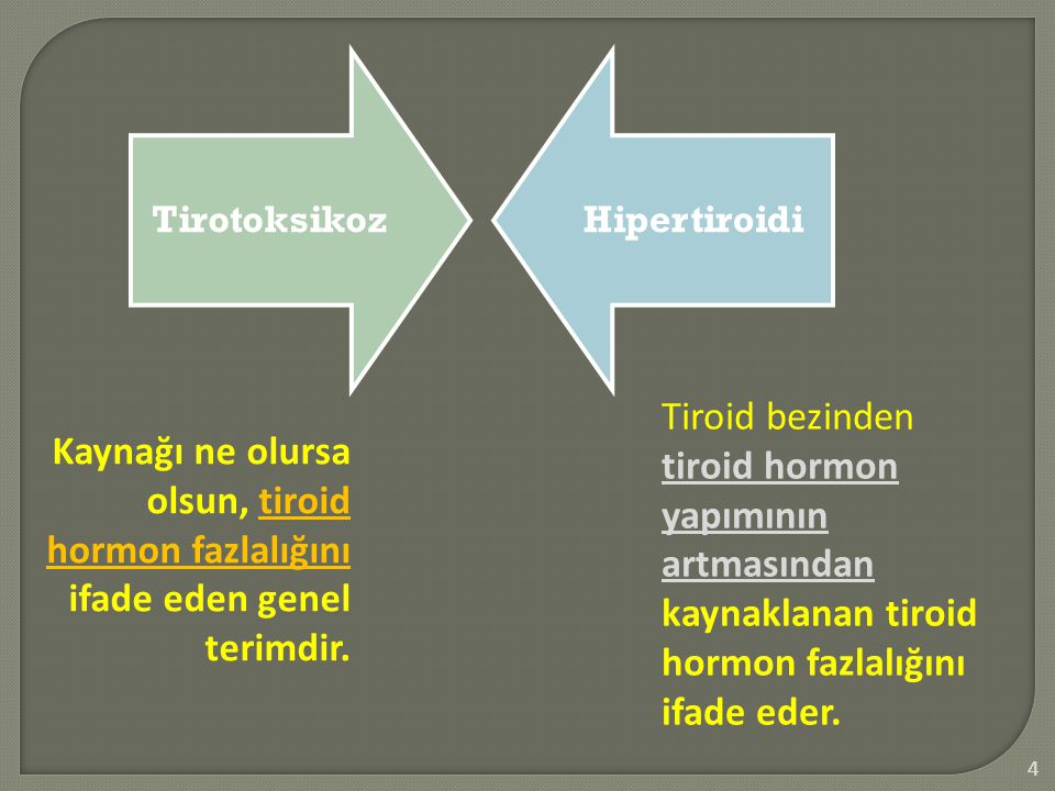 Tirotoksikoz Hipertiroidi. Tiroid bezinden tiroid hormon yapımının artmasından kaynaklanan tiroid hormon fazlalığını ifade eder.