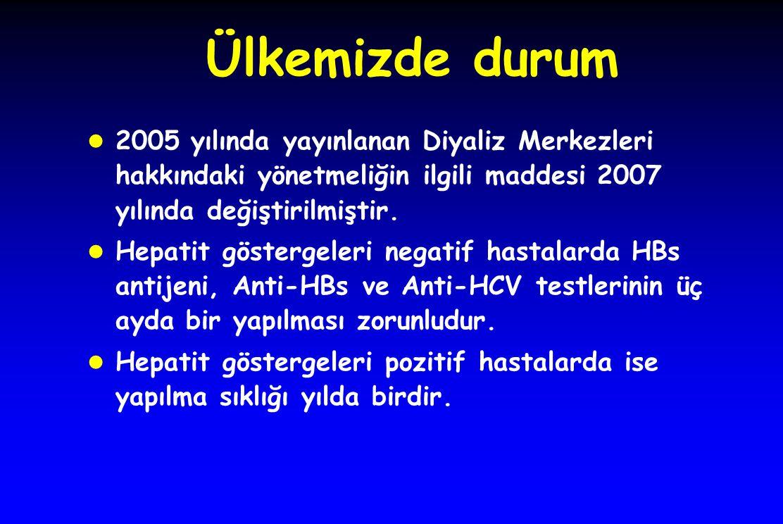 Ülkemizde durum 2005 yılında yayınlanan Diyaliz Merkezleri hakkındaki yönetmeliğin ilgili maddesi 2007 yılında değiştirilmiştir.