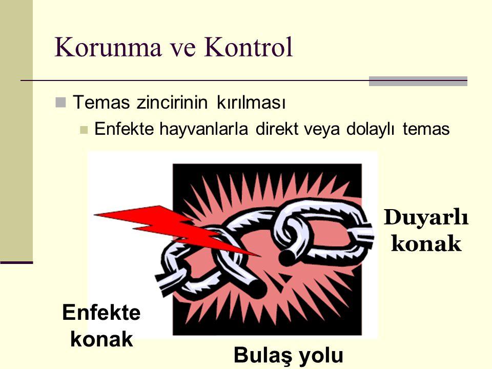 Korunma ve Kontrol Duyarlı konak Enfekte konak Bulaş yolu