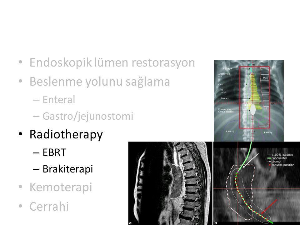 Endoskopik lümen restorasyon Beslenme yolunu sağlama